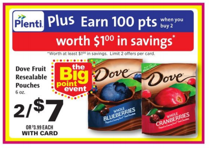 Dove $2.50 coupon