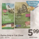 Rite Aid Starting 1/8: Cat Chow Only $3.99